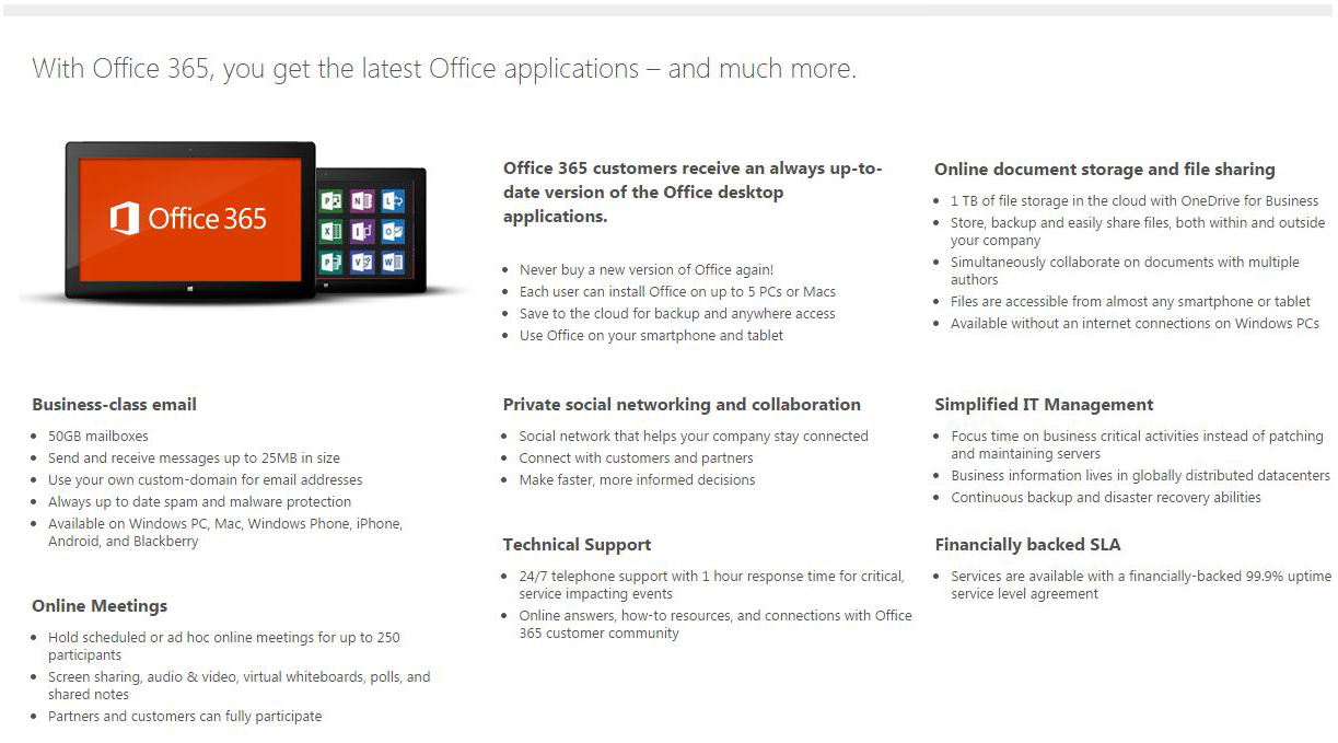 twin-technology-Office-365-full-info
